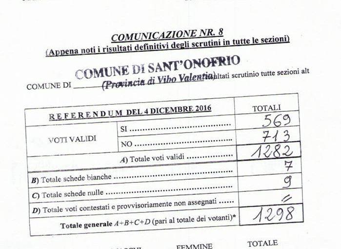 4-12-2016-risultati-referendum